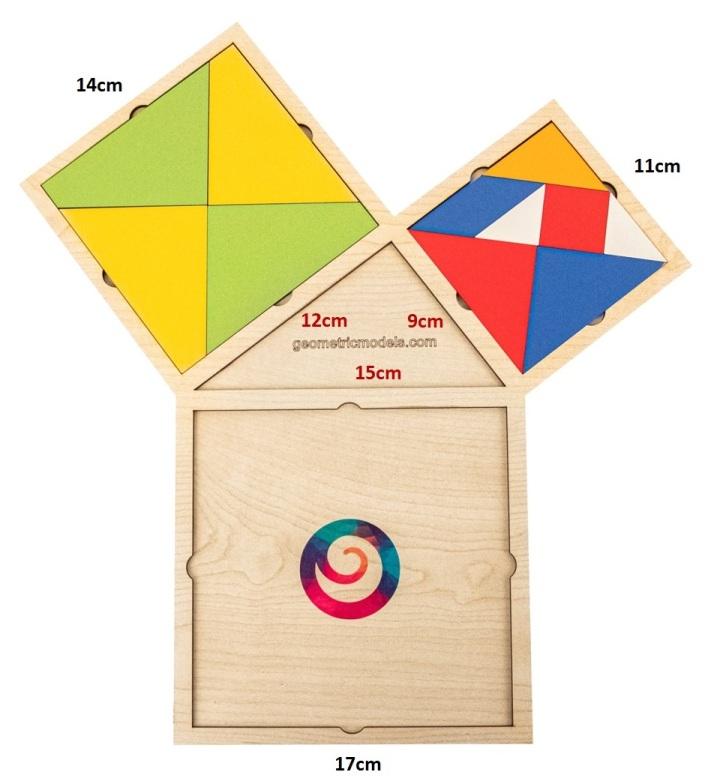 Pythagorean detail